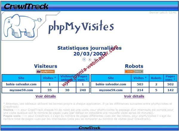 phpmyvisites-craltrack
