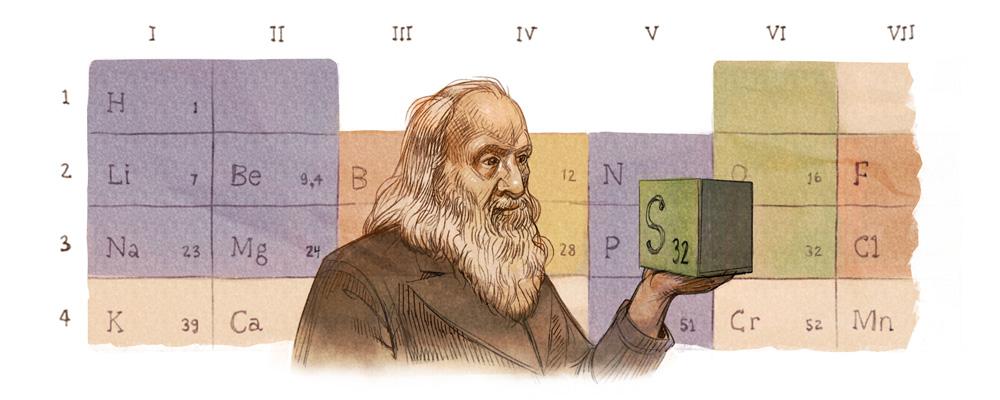 Doodle : 182ème anniversaire de la naissance de Dmitri Mendeleïev