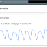 Google Search Console : des messages groupés pour les sites intégrés dans l'Index Mobile First